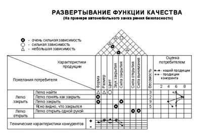 система менеджмента качества на предприятии плакаты