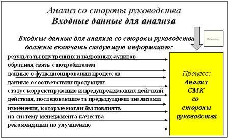 протокол анализа со стороны руководства в смк - фото 10