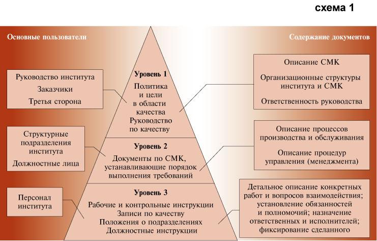 Должностная Инструкция Менеджера По Развитию Бизнесса