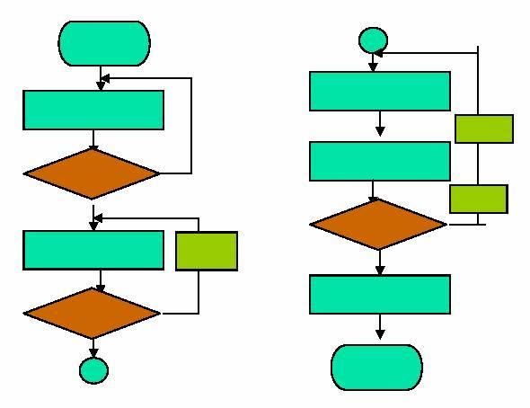 В чём делать блок схемы