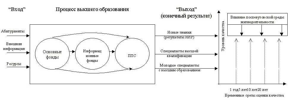 России в частности,