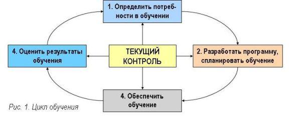 следующую схему (рис.